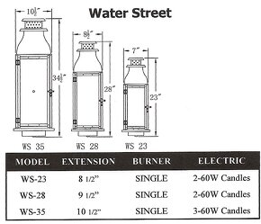 Dieren Tekeningen additionally Coloriages Gourmandises likewise WS 20Water 20Street Water Street Flush Mount Gas Or Electric Lantern likewise N11 1 06 TwisterBand as well Index. on price quote examples