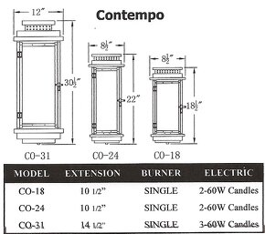 The CopperSmith Contempo Collection-Gas and Electric